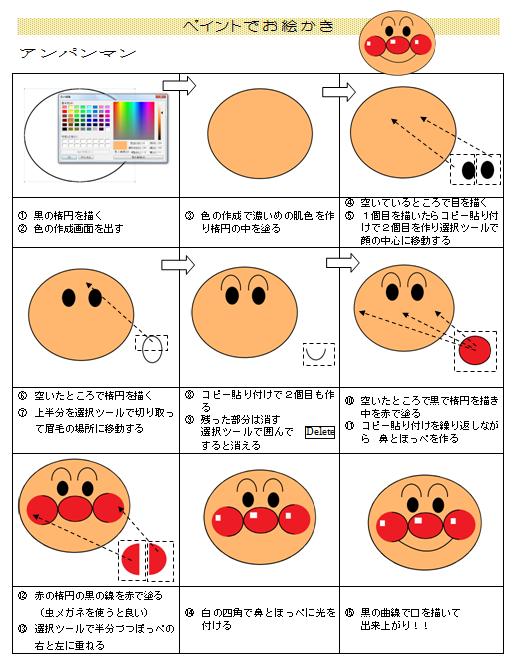 キャラクター イラスト 簡単 書き方
